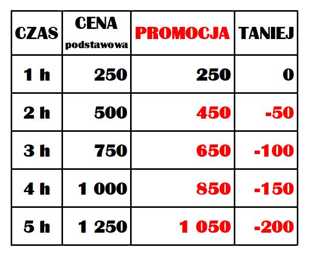 Promocyjny cennik WYPRAW UAZ-ami z przewodnikiem po Bieszczadach na 2018: