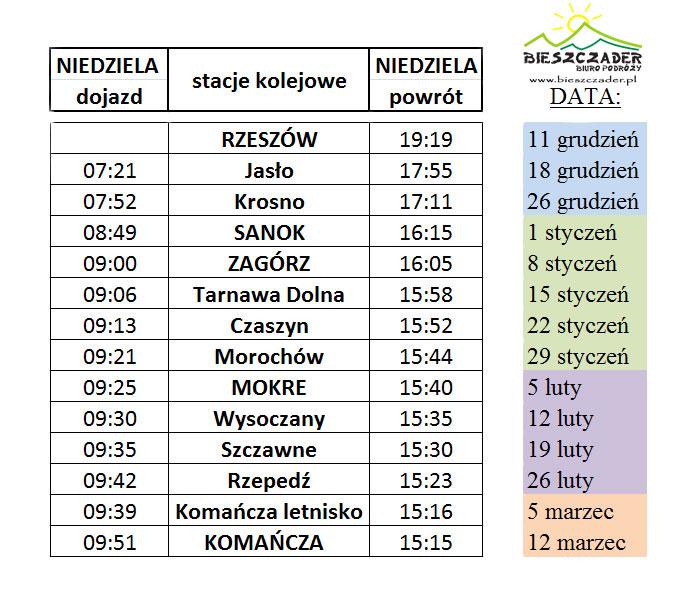 Rozkład jazdy PKP Jasło - Komańcza od 11.12.2016 do 11.03.2017