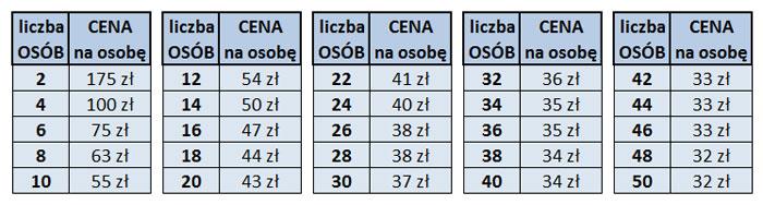 CENNIK wypożyczenia najlepszych rakiet śnieżnych, kijów trekkingowych oraz usług przewodnika górskiego.