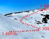 Kształt gór i wysokości nad poziomem morza, po której jeździłem zdobywając 4 rekordy na Borżawie.